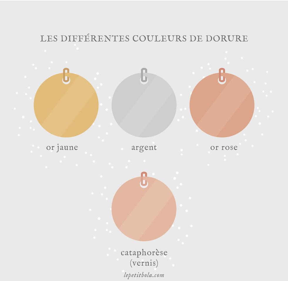 couleur dorure bijoux